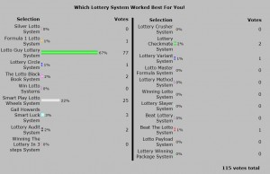 Official Best Winning Lotto Systems Poll Results!